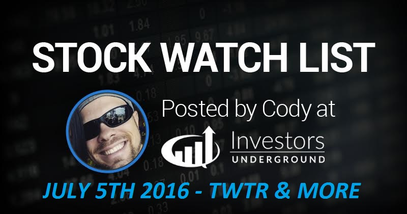 stock watchlist